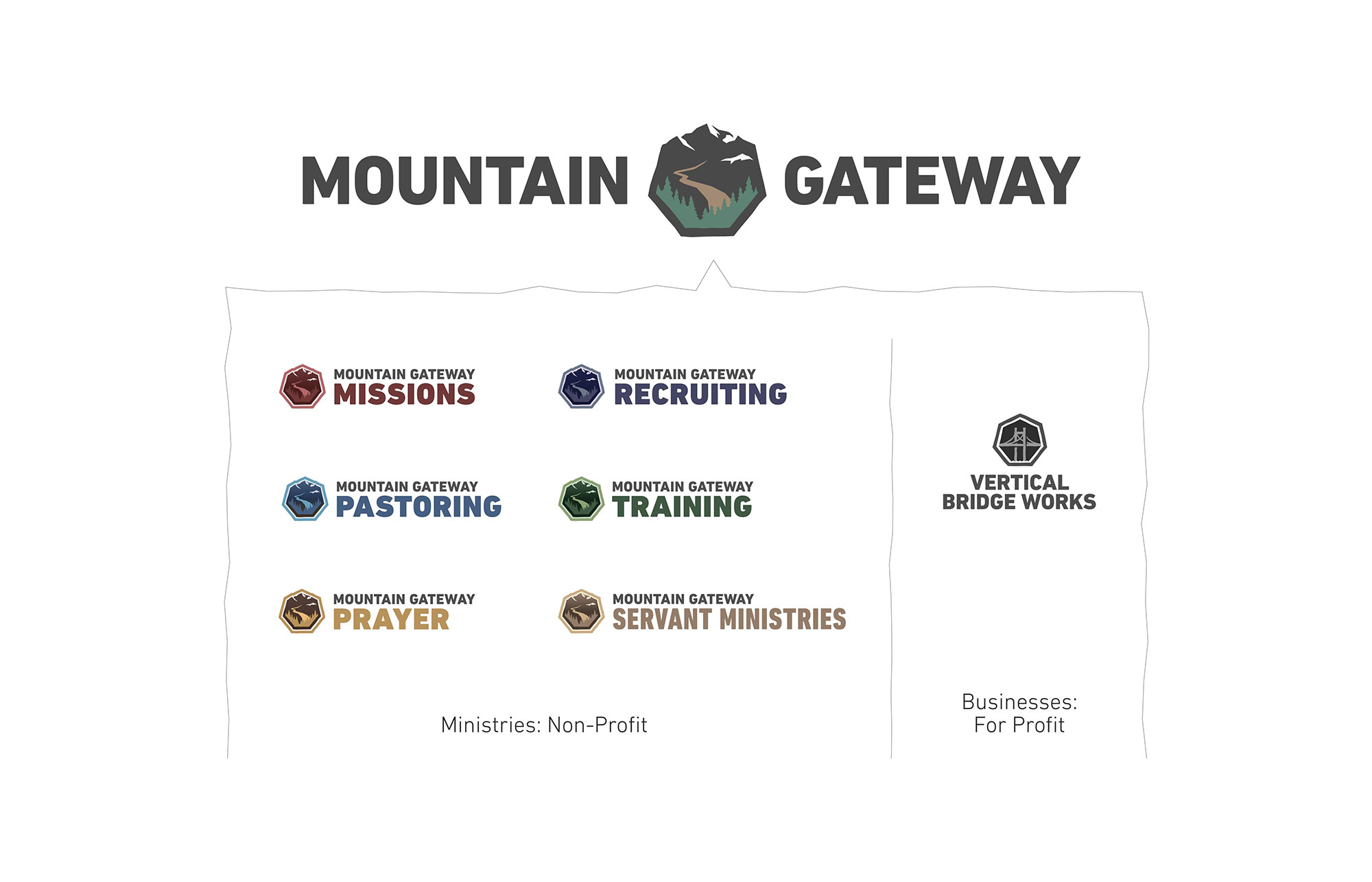 Mountain Gateway