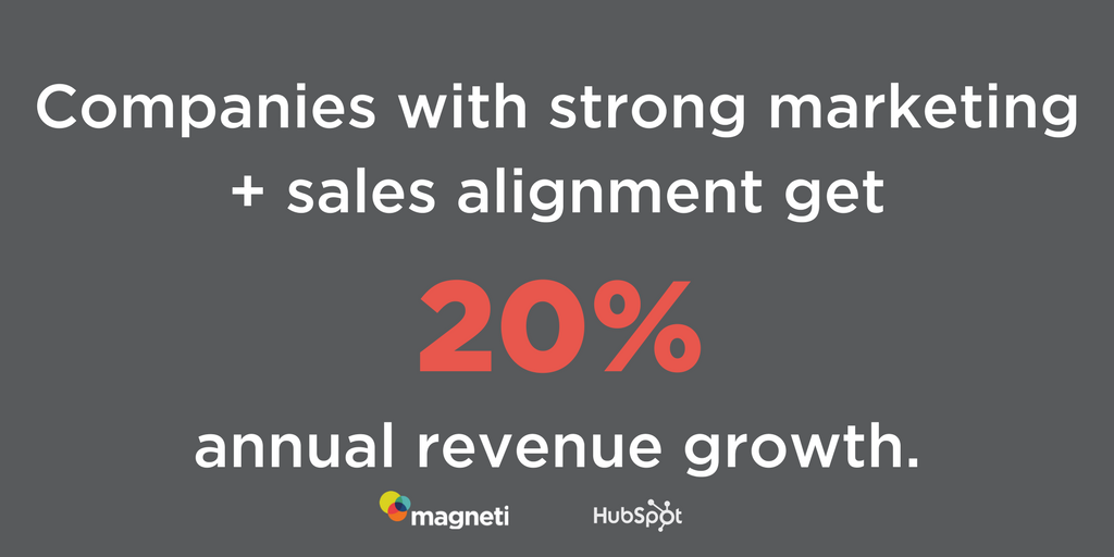 sales enablement annual revenue growth