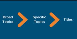 broad topics specific topics topics