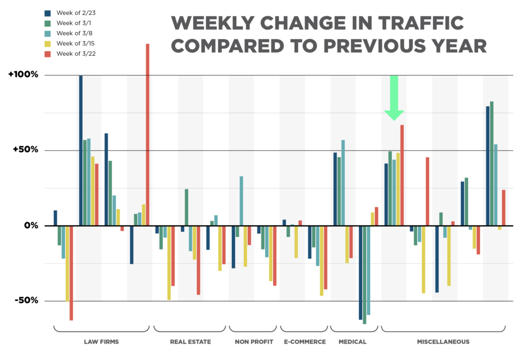Traffic Analytics Graphic