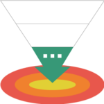 Bottom of the Marketing Funnel