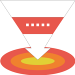 Graphic showing the middle of the marketing funnel