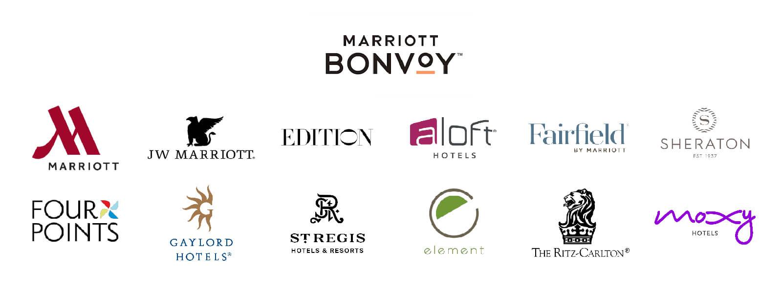 Chart of Marriott brand logos