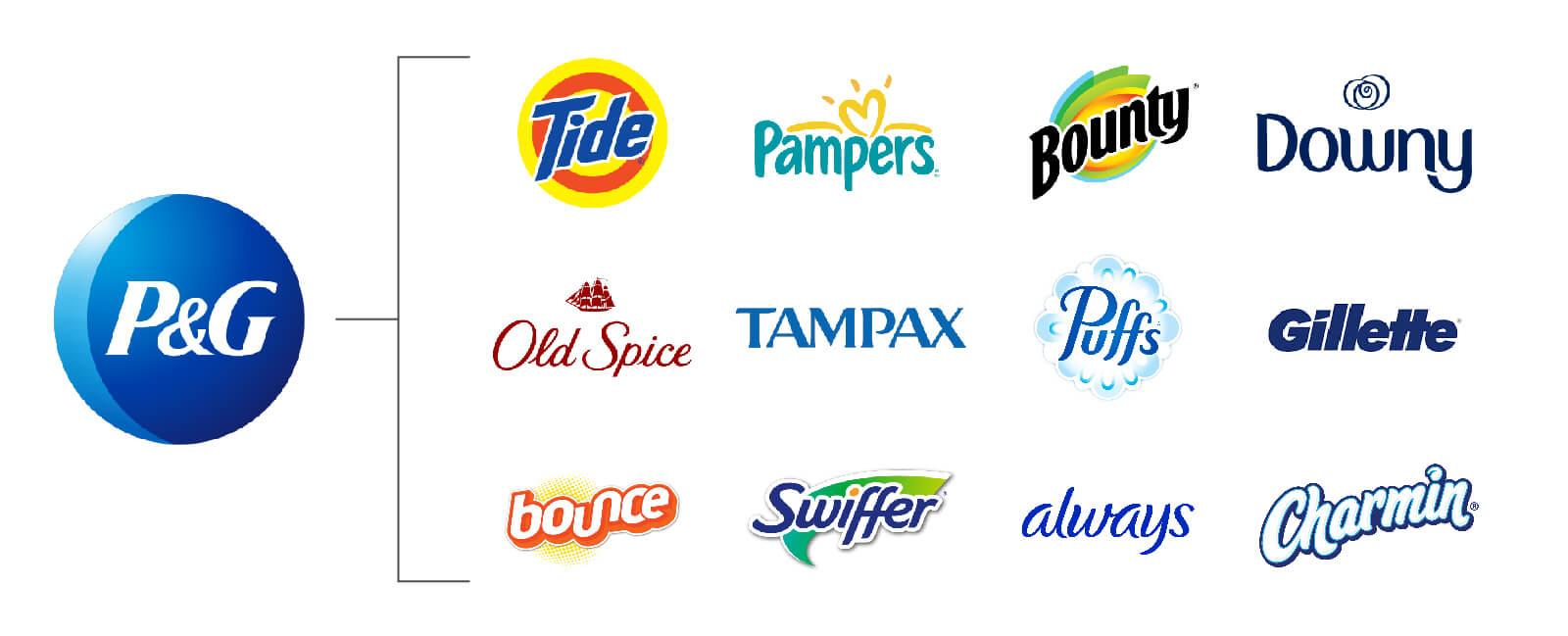 P&G Brand Architecture Chart