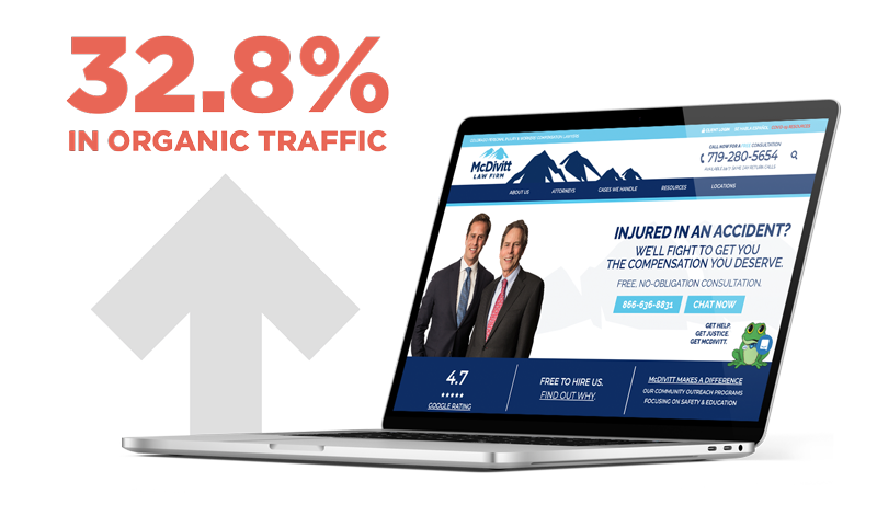 McDivitt Law Firm website on laptop with text 32.8% in organic traffic